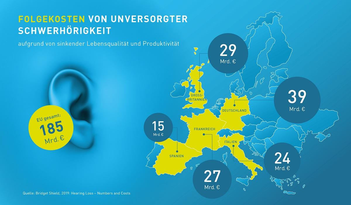 EU-weit besser hören
